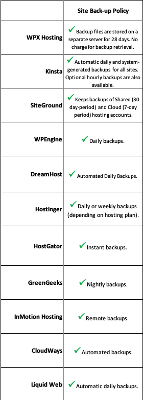 11 bluehost alternatives site back up services comparison chart